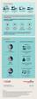 The Employer-Job Skills Gap