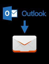 SWING Porter for Outlook