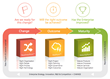 SharePoint App Specialist Complexus Set to Disrupt Enterprise Program Failure & Change Management with Global Launch of Outcome Manager for SharePoint 2013 & Office 365