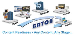 Baton - the leading enterprise-class QC solution