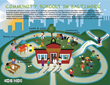 Community Schools in Baltimore infographic