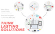 Getting Big Results from Big Data Analytics, an Article Series from...