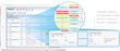 Intelex Launches Game-Changing Integrated ISO 9001 Solution