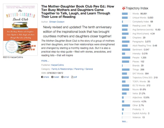Book Industry Study Group, Inc. - How is Book Industry ...