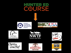 buy hunter safety course to support hunting