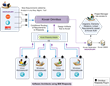 Kovair Releases Integration Adapter and Plug-in for IBM Rhapsody...