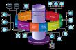 Kovair Omnibus Integration for IBM Tools