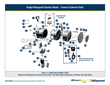 ProservCrane Group Adds New Interactive Feature to Parts Site