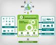 netpeople Assistant Platform