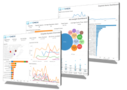 Kit Check Enterprise Reporting Dashboards