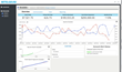 New Reporting Dashboard from OrionCKB Gives Clients Single View into...