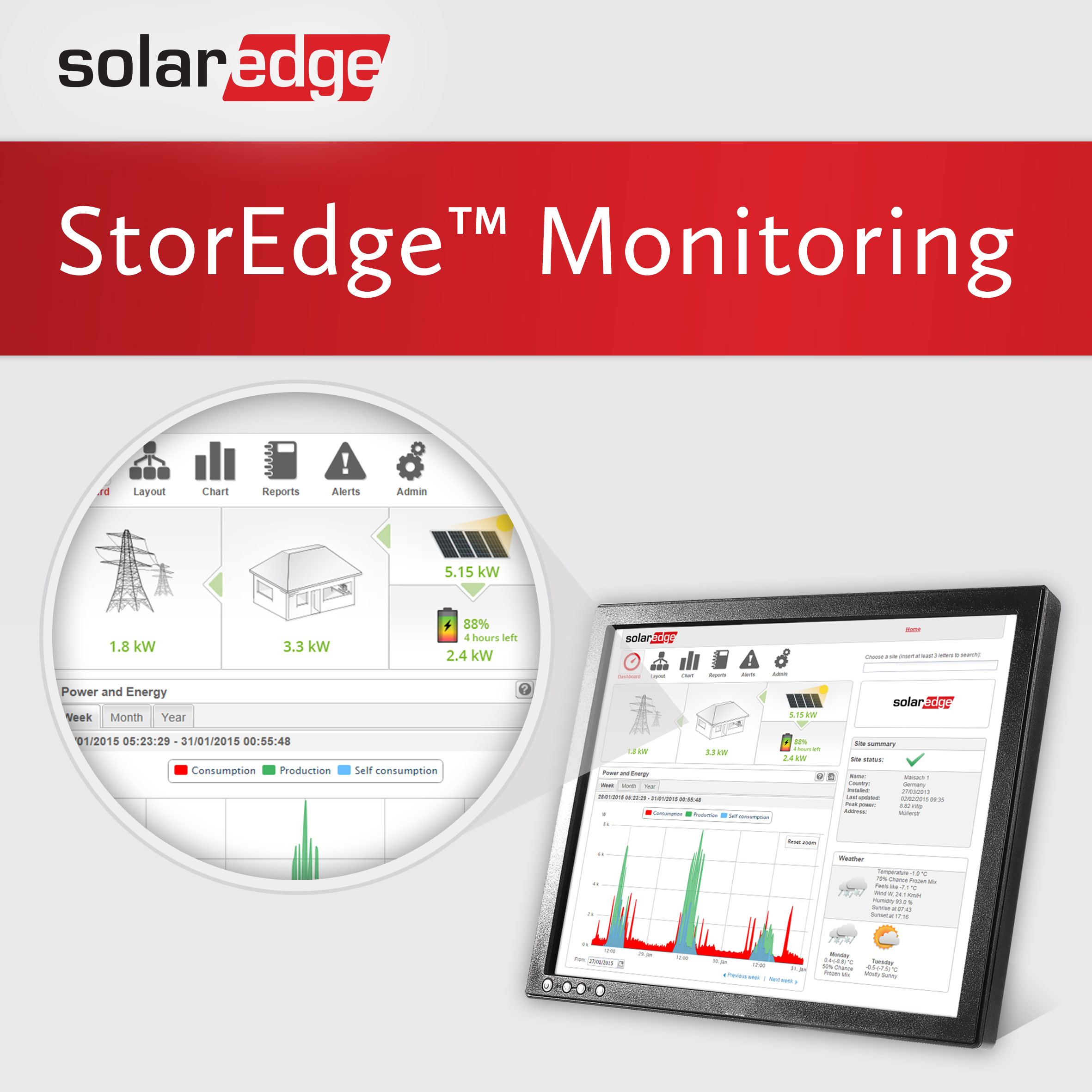 Solaredge Presents Storedge Solutions And Expanded