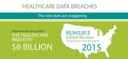 HIPAA_infographic