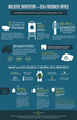 The Shocking Amount of Water Wasted by American Dental Offices Revealed in Holistic Dentistry Infographic by Studio Z Dental