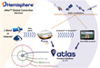 Hemisphere GNSS - Atlas GNSS Global Correction Service