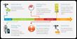 AutoVu  Free-Flow module diagram for payment enforcement and over-due parking violation