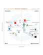 G2 Crowd publishes Summer 2015 rankings of the best business...