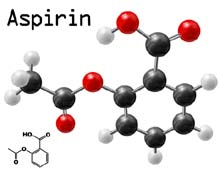 FIghting Mesothelioma with Aspirin