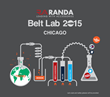 Randa to Stimulate 30% Growth in Belt Market Aided by New Lab