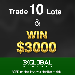 XGLOBAL Markets, WIN $3,000