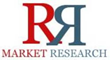 Gene Therapy Market Analysis Research Report Available at RnRMarketResearch.com