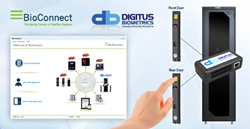 BioConnect and Digitus integration