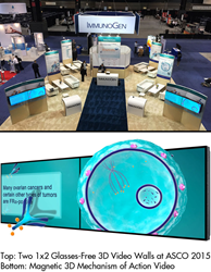 Two 1x2 Glasses-Free 3D Video Walls at ASCO 2015 and Magnetic 3D Mechanism of Action Video
