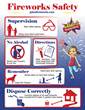 fireworks safety Georgia