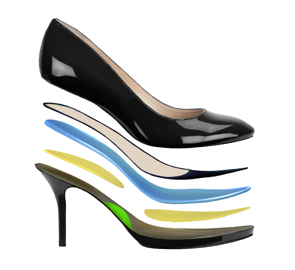 Very Comfortable Shoes Heels