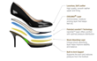UKIES Engineers the World's Most Comfortable Heels