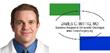 NJ Top Doc, Dr. James C. Wittig, has Enhanced his Education Portal on TumorSurgery.org