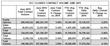 OCC June 2015 Volume Chart