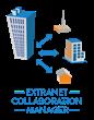 ExCM logo