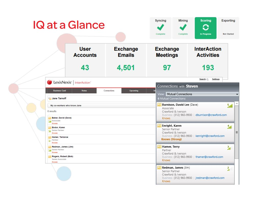"LexisNexis InterAction CRM Tunes Up ""IQ"" Module to Help Law Firms ..."