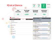 LexisNexis has added passive data management to IQ a module within the InterAction CRM product designed  for law firms.