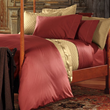 HomeThangs.com Has Introduced A Guide To Understanding Bedding Thread Count