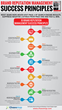 reputation management for financial services infographic