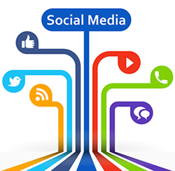 Social media and social media capture engagement, and analytics.