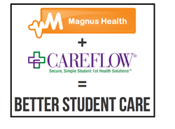 Magnus Health + CareFlow = Better Student Care