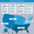 FortuneBuilders' Than Merrill's 2015 Real Estate Trends