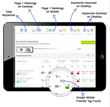 eBrandz Launches Industry First Google Mobile Rankings Feature
