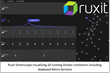 Ruxit Announces Deep Visibility for Docker Monitoring