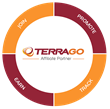 TerraGo and BAP Partner to Deliver Mobile Solutions for Natural Resources Applications