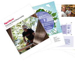 Image of Hypertherm's 2014 CSR Report