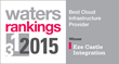 Eze Castle Integration Voted Best Cloud Infrastructure Provider by WatersTechnology Readers in 2015 Waters Rankings Awards