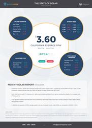 cost of solar, solar price, state of California solar