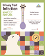 Confirm Biosciences - Launches PetConfirm™ - Cat and Dog Home Health Tests