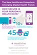 Consumers Concerned About Privacy of Personal Health Data on Wearables and Mobile Apps, According to New Healthline Survey