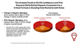 Consumer Packaged Goods & Retail Companies Unlock Topline Revenue Growth through Hispanic Marketing