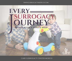Impact of CARE Surrogacy Center Mexico